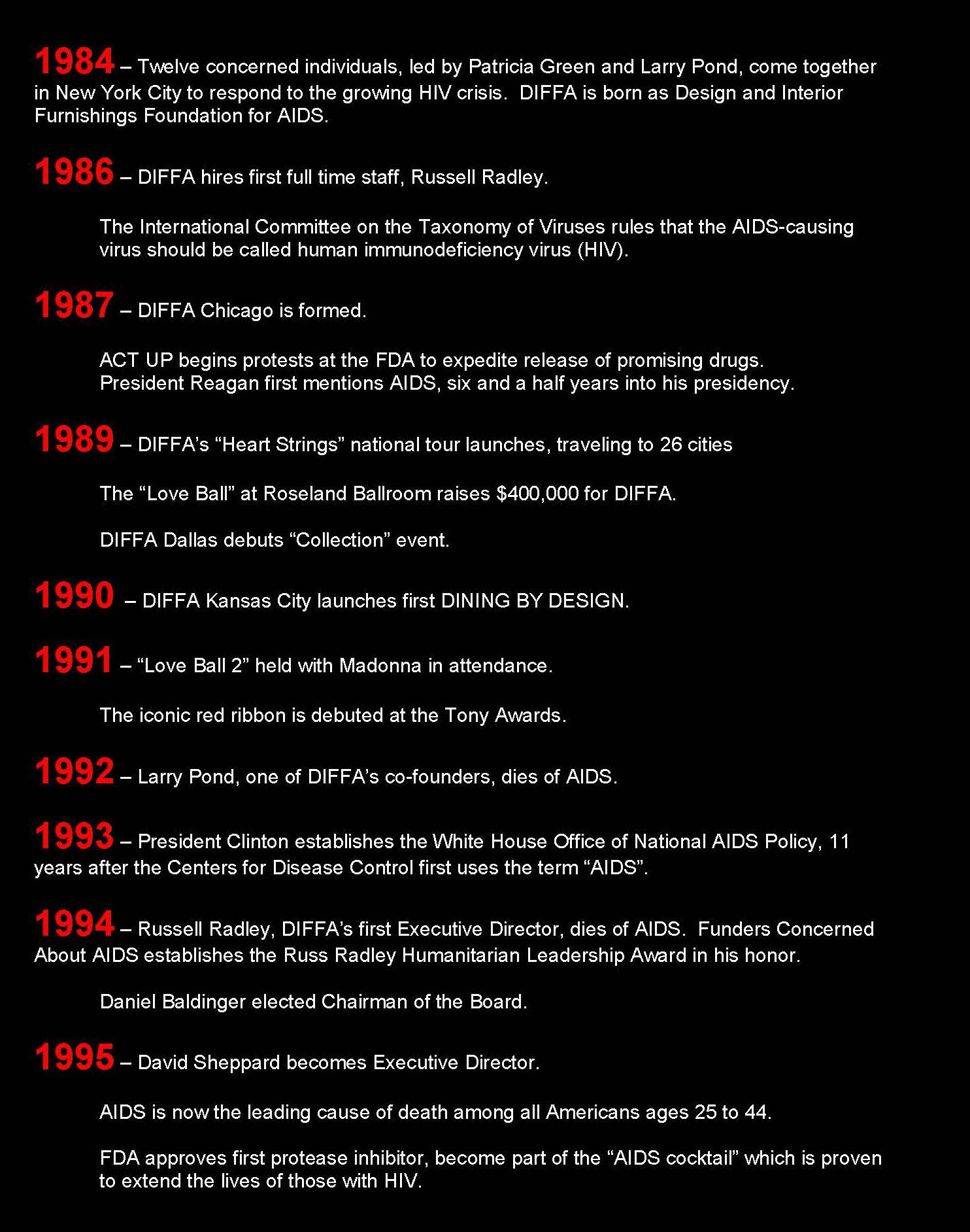 DRAFT-historical-timeline-black_Page_1