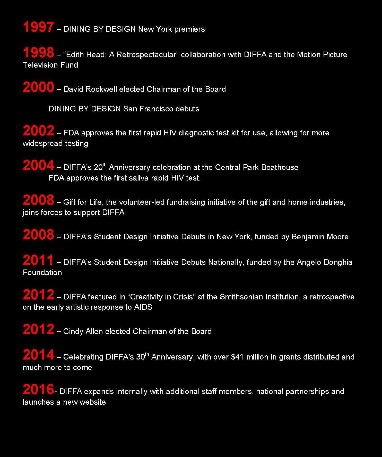 DRAFT-historical-timeline-black_Page_2